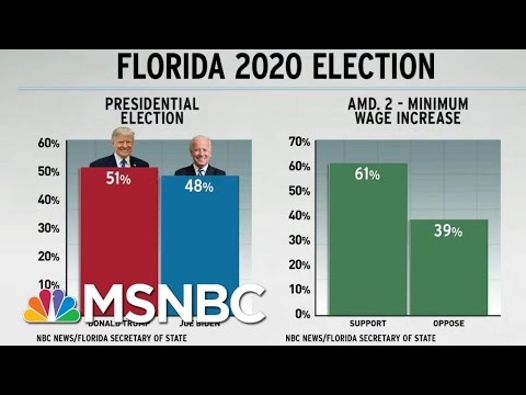 Republicans In The Way Of Minimum Wage Hike Most Americans Want | Rachel Maddow | MSNBC