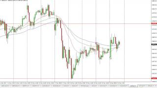 DAX30 Perf Index - Dax Technical Analysis for May 24 2017 by FXEmpire.com