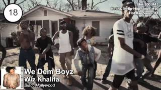 Top 50 - Best Billboard Rap Songs of 2014   Year-End Charts