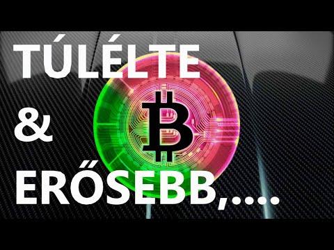 Legjobb csere a rövid bitcoin