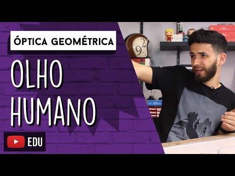 Olho Humano | ÓPTICA GEOMÉTRICA