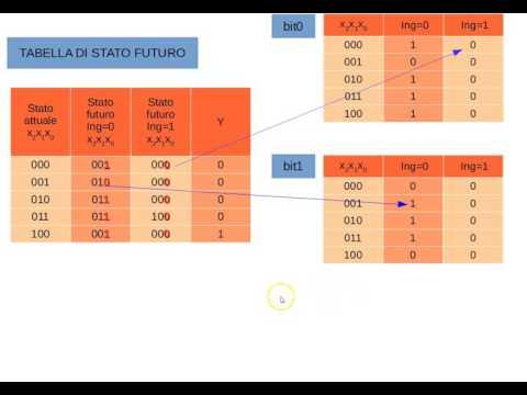 Trattamento di varicosity dal laser in SPb