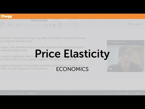Definition of Free Market Economy | Chegg com