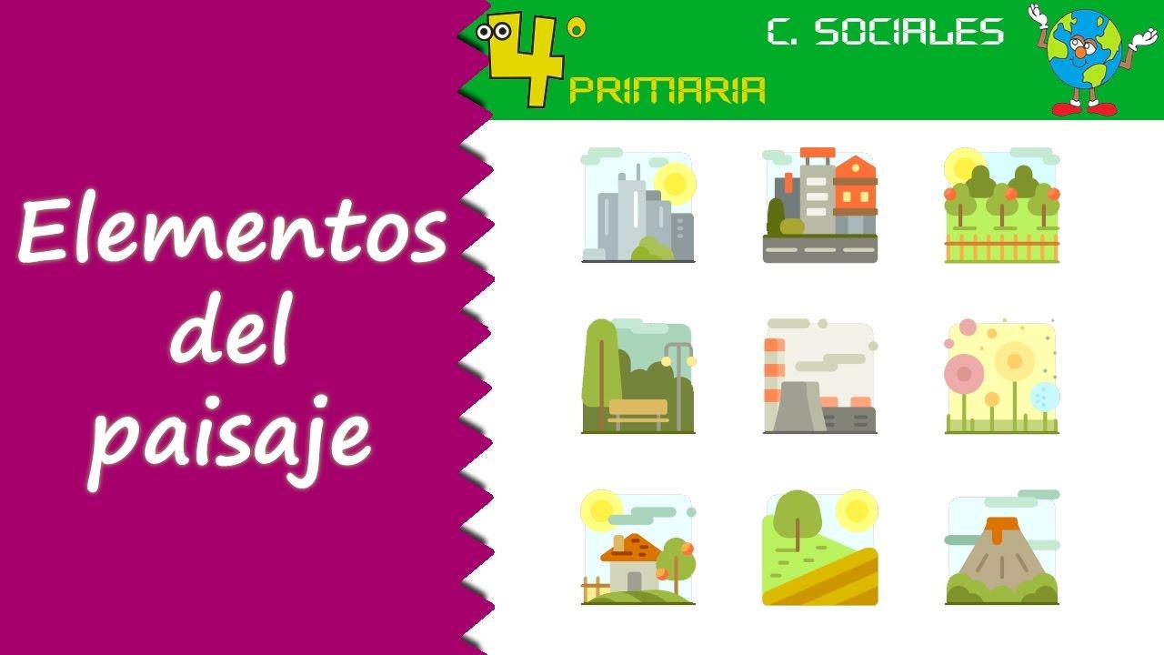 Ciencias Sociales. 4º Primaria. Tema 4. Elementos del paisaje