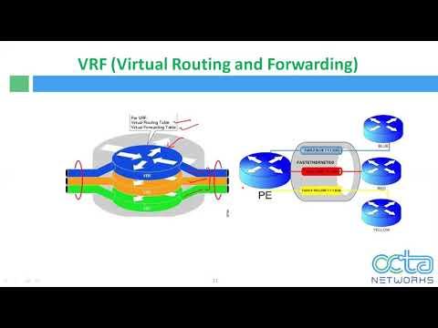 CCNA Service Provider Demo Video