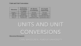 Units and Unit Conversions