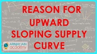 911. Reason for upward sloping Supply Curve