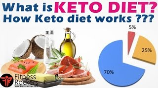 What is KETOGENIC Diet | KETO Diet benefits for Weight Loss | Hindi | Fitness Rockers