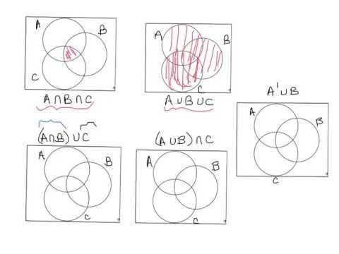 Venn Diagrams Shading Regions With Three Sets Part 1 Of 2