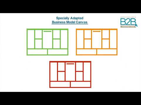 Strategic Planning Training Courses - YouTube