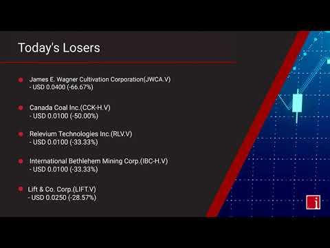 InvestorIntel's Canadian Stock Market Update for Wednesday ... Thumbnail