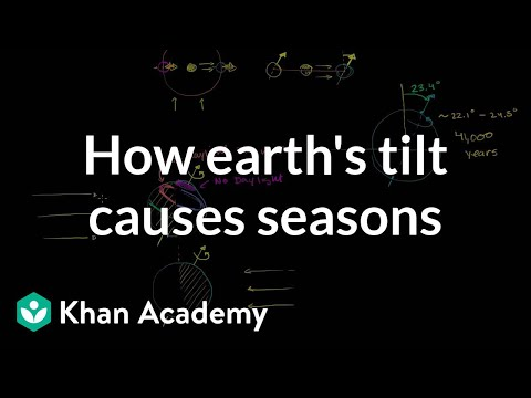 How Earth's tilt causes seasons (video) | Khan Academy