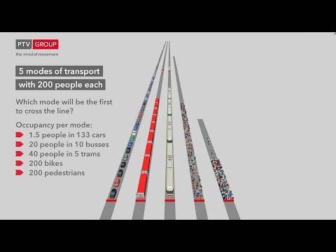 5 modes of transport with 200 people each