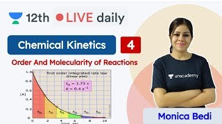 CBSE Class 12: Chemical Kinetics L4 | NCERT | Chemistry | Unacademy Class 11 & 12 | Monica - Download this Video in MP3, M4A, WEBM, MP4, 3GP