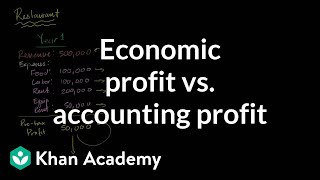 Economic Profit vs Accounting Profit