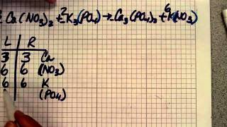 How To Balance Chemical Equations -- A Quick And Easy Method