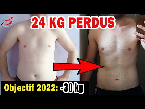 Brûler les types de corps gras