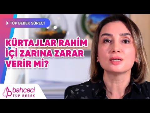 Geçirilen Kürtajlar Rahim İçi Zarına Zarar Verir mi? – Prof. Dr. Berfu Demir