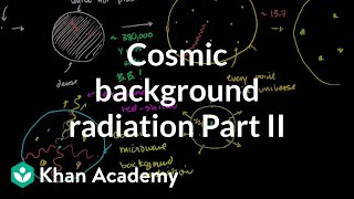 Cosmic Background Radiation 2