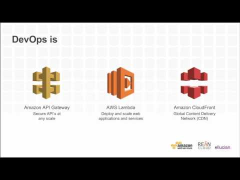 , title : 'Join Us to Explore DevOps on AWS'