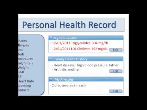 Ways to Lower Cholesterol with Health Technology Tools