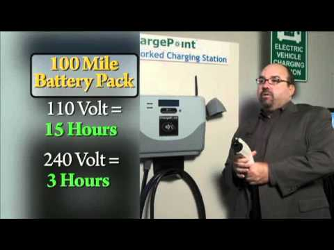 electric vehicle charging stations future