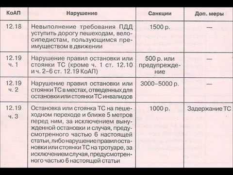 ТАБЛИЦА ШТРАФОВ ЗА НАРУШЕНИЕ ПДД