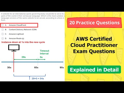 AWS Certified Cloud Practitioner Exam Questions (Practice Test ...