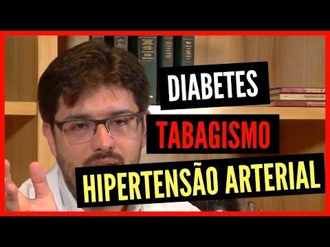 Hipertensão e aspirina cardio