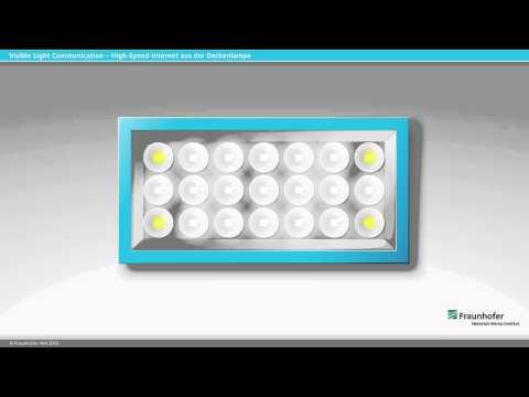 Optische drahtlose Datenkommunikation
