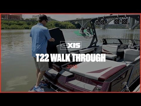 Axis T22 video