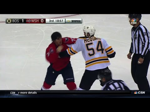 T.J. Oshie vs. Adam McQuaid