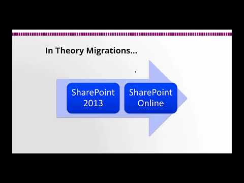 Analytics & Communication: What you Need to Know for an Effective SharePoint Migration