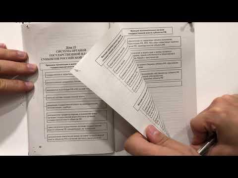 Конституционное право. Тема 16. Система органов государственной власти субъектов РФ