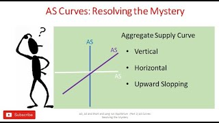 L19: Aggregate Supply Curve: Vertical, Horizontal and Upward Sloped AS Curve
