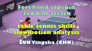 sidespin serve & forehand topspin 3rd ball attack table tennis skills slowmotion analysis
