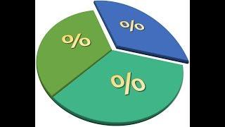 Как сделать прогноз бюджета в Google Adwords. Видео инструкция.