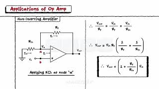 Operational Amplifiers- Block Diagram - Inverting & Non Inverting Op Amp - Adder - Subtractor