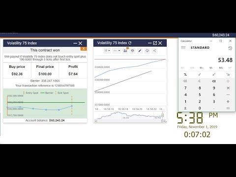 Binäroptionsstrategie 60 sekunden