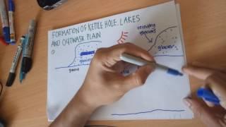 Kettle Lake Presentation