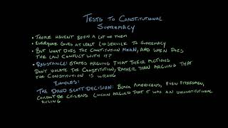 Article VI of the Constitution | National Constitution Center | Khan Academy