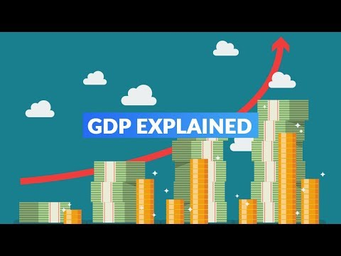 GDP Report Explained
