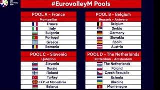 Notizie calde: Volley, Italia al sorteggio Europeo: subito la sfida a Francia e Bulgaria