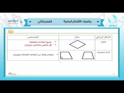 الخامس الابتدائي| الفصل الدراسي الثاني 1438/ رياضيات| الاشكال الرباعية