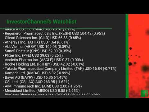 InvestorChannel's Covid-19 Watchlist Update for Tuesday, A ... Thumbnail