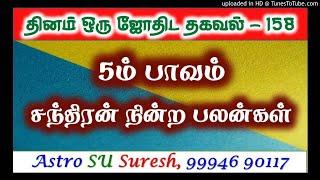 Chandra Dasa Palangal in Tamil | சந்திர தசை