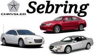 Chrysler sebring no crank no start most popular videos el chrysler sebring 1995 2011 fandeluxe Images