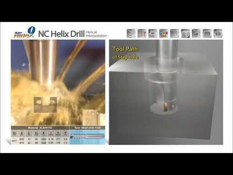 不鏽鋼鑽孔,不再纏屑;自動化加工,不再停機! Drill Stainless Steel Without Chips Wrapping, Ideal For Automation Production