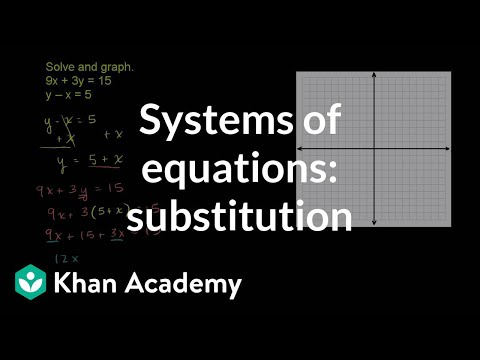 Systems of equations with substitution: 9x+3y=15 & y-x=5