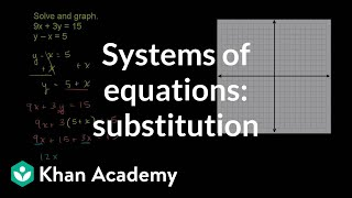 Solving systems by substitution 3